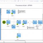 Votre logigramme, organigramme, diagramme, flowchart en version Gratuite. Traitement Commande BPMN.
