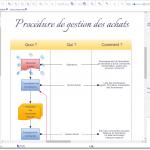 Procédure Achats - Représentation graphique. Votre logigramme, organigramme, diagramme, flowchart en version Gratuite