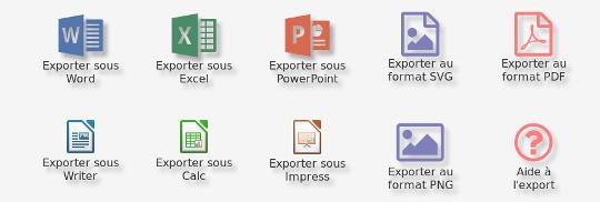 export de logigramme sous word, excel, powerpoint, pdf, libreoffice, png, svg