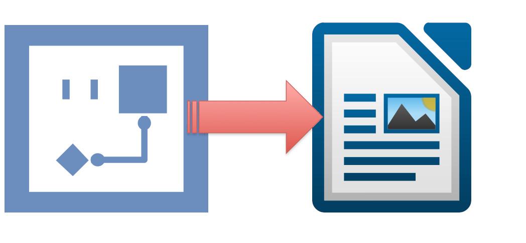 Export de vos logigrammes sous Writer, Calc et Impress