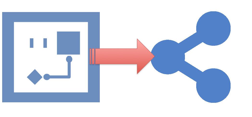 Partagez vos logigrammes en ligne pour consultation ou modification, travail collaboratif