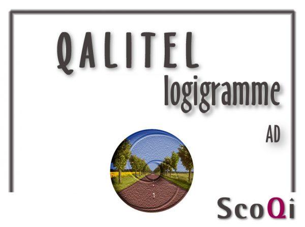 Votre logigramme, organigramme, diagramme, flowchart en version standard